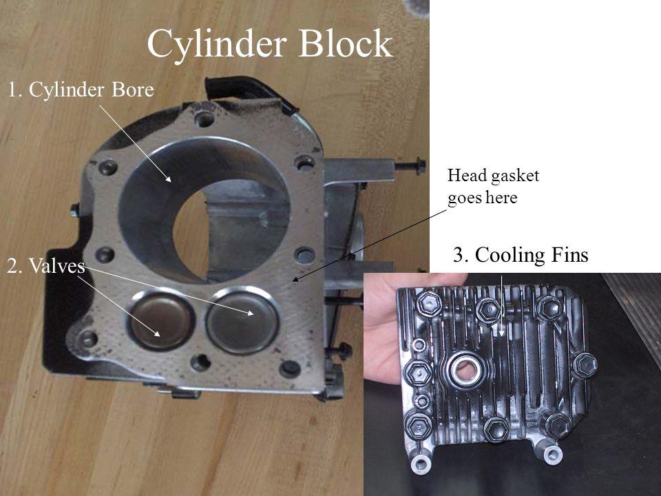 Cylinder Block 1. Cylinder Bore 3. Cooling Fins 2. Valves
