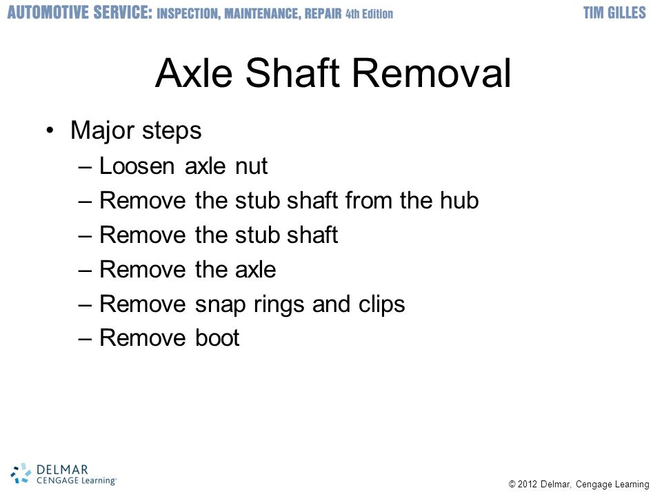 Axle Shaft Removal Major steps Loosen axle nut