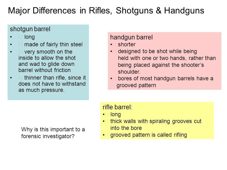Major Differences in Rifles, Shotguns & Handguns