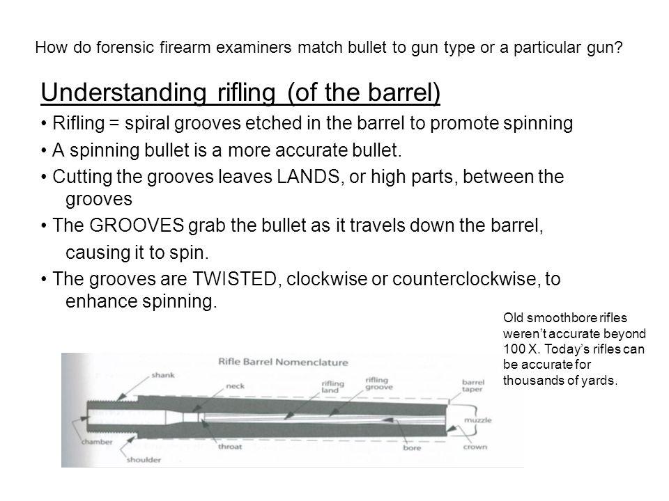 Understanding rifling (of the barrel)