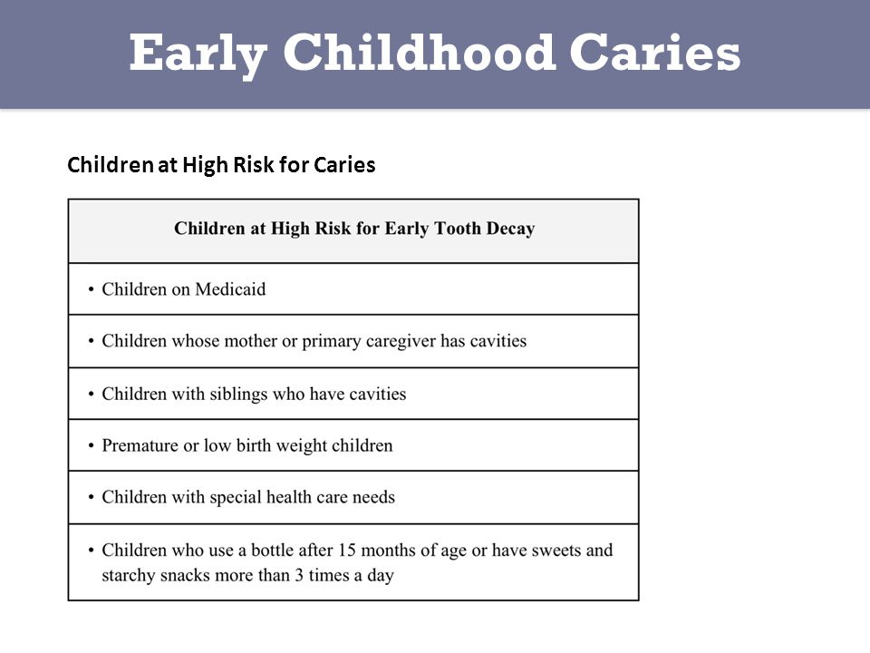 Children at High Risk for Caries