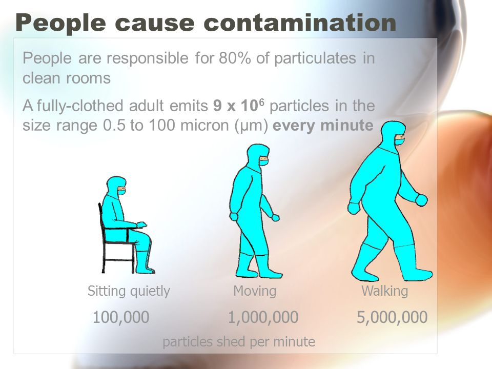 People cause contamination