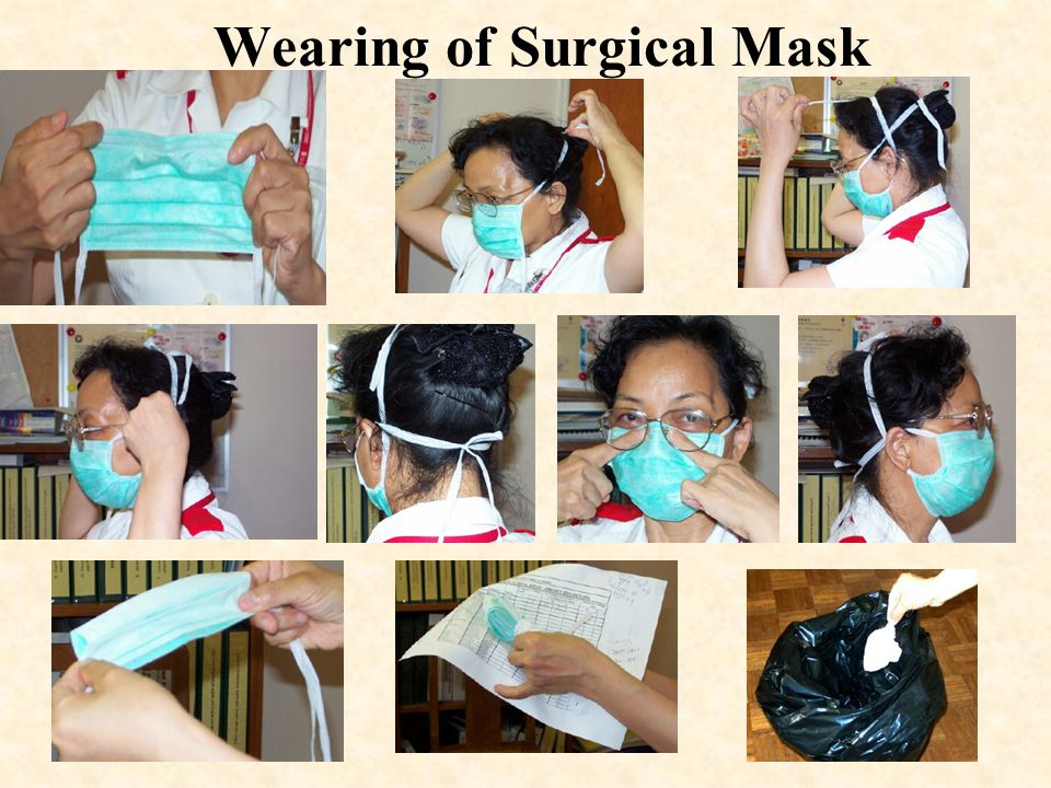 Wearing of Surgical Mask