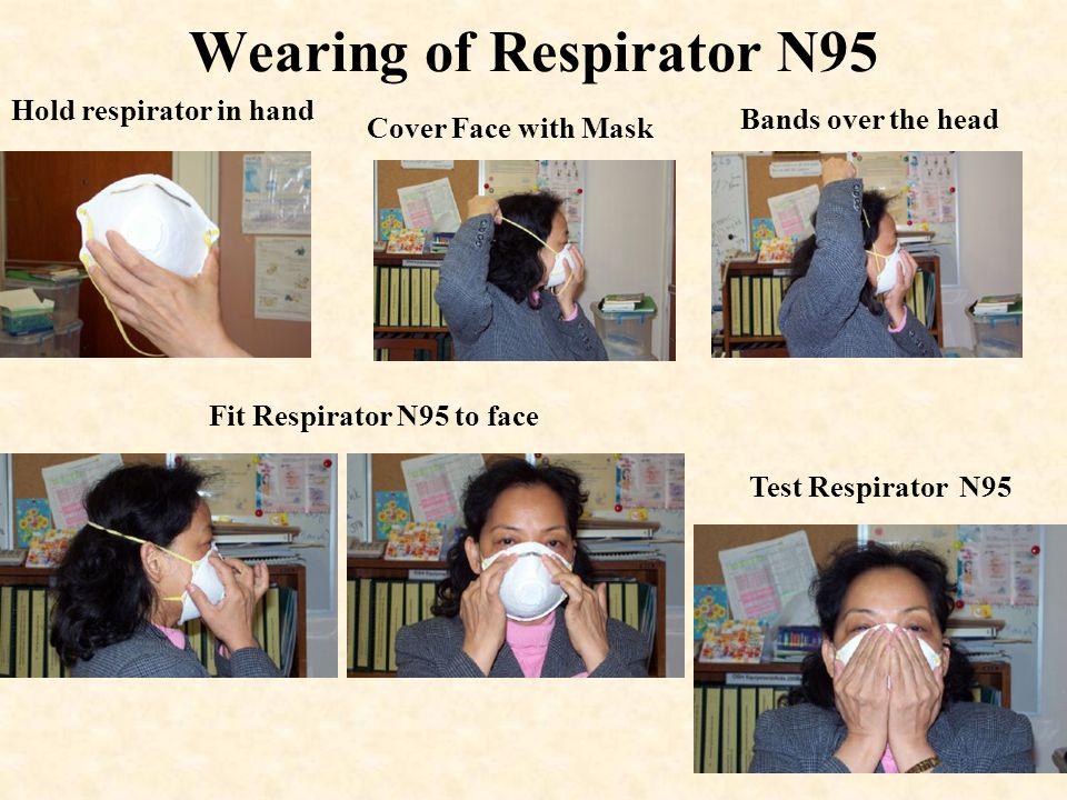 Wearing of Respirator N95