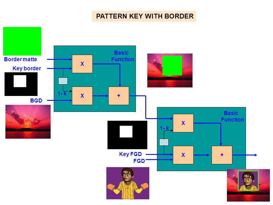 PATTERN KEY WITH BORDER