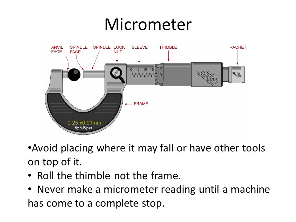 Micrometer Avoid placing where it may fall or have other tools on top of it. Roll the thimble not the frame.