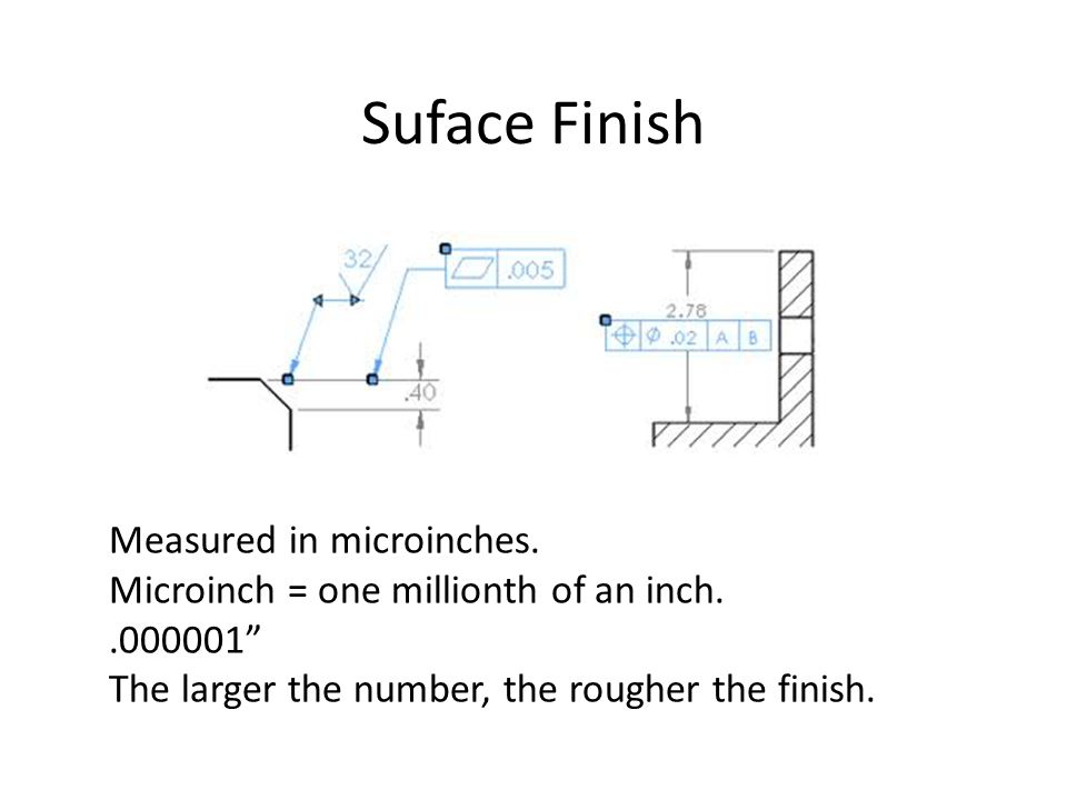 Suface Finish Measured in microinches.