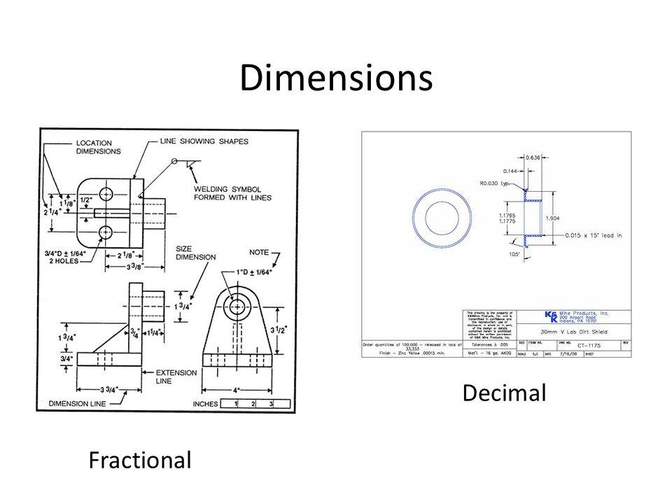 Dimensions Decimal Fractional