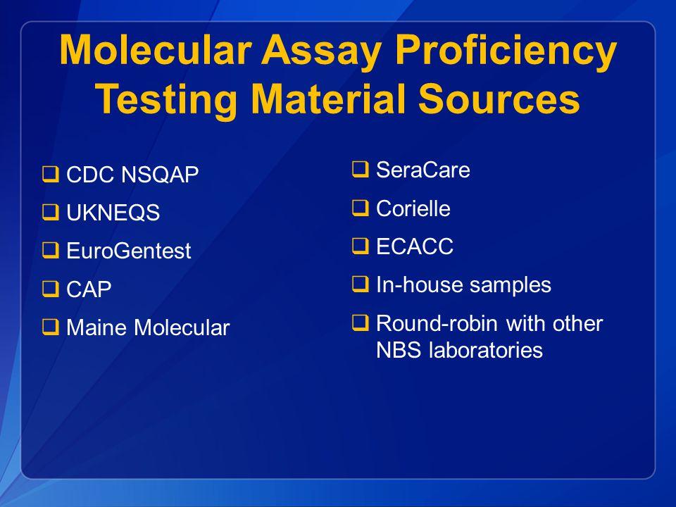 Molecular Assay Proficiency Testing Material Sources