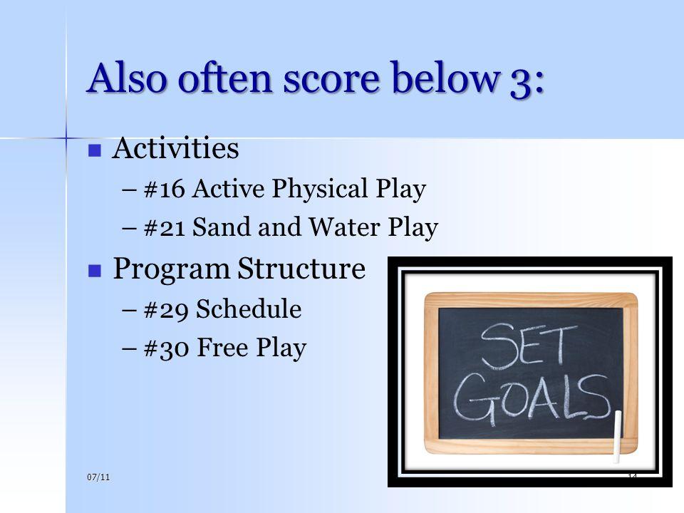 Also often score below 3: