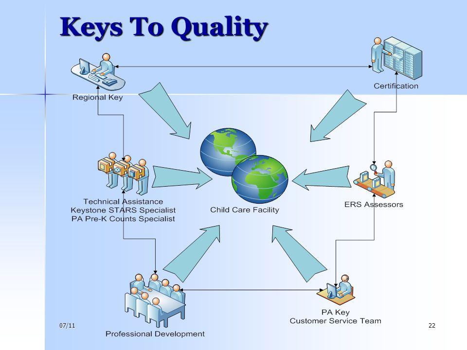 Keys To Quality 4/14/2017.