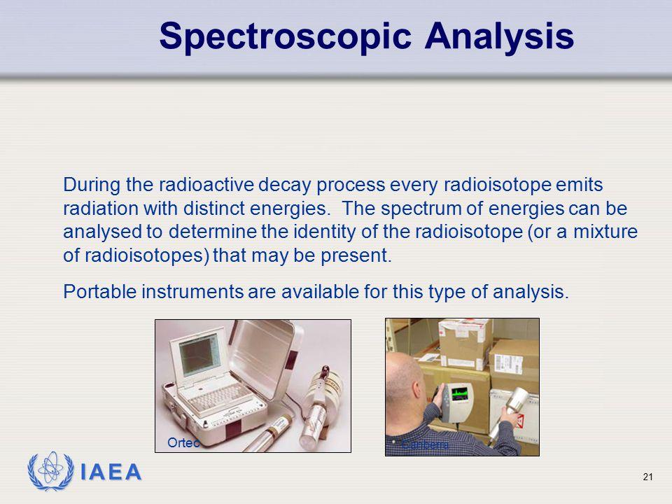 Spectroscopic Analysis