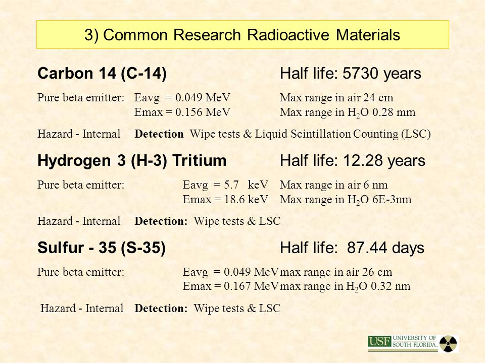 3) Common Research Radioactive Materials