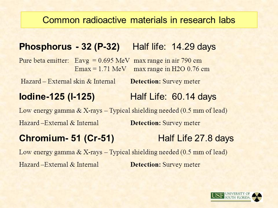 Common radioactive materials in research labs