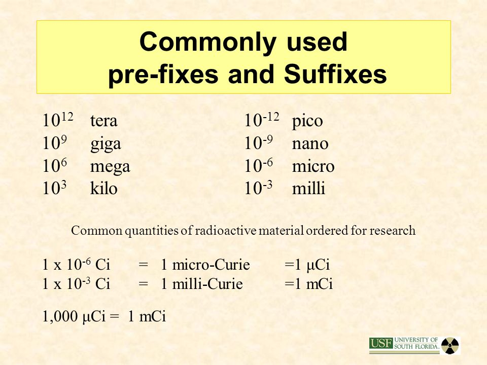 Commonly used pre-fixes and Suffixes