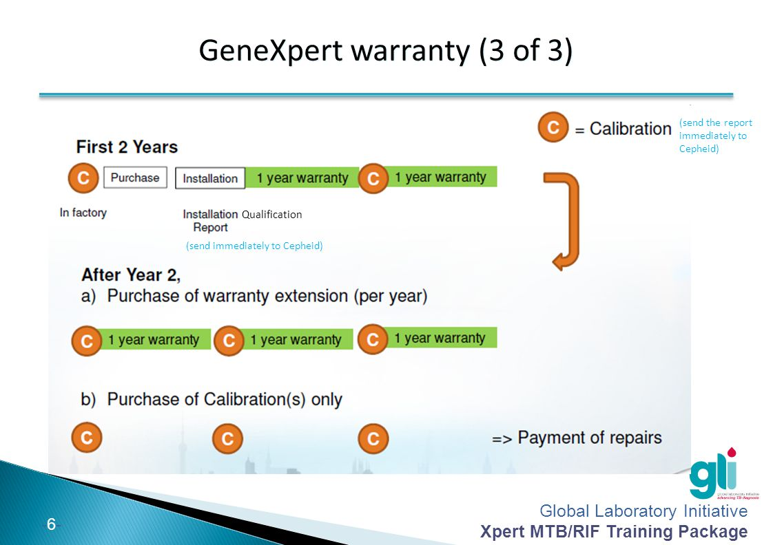 GeneXpert warranty (3 of 3)