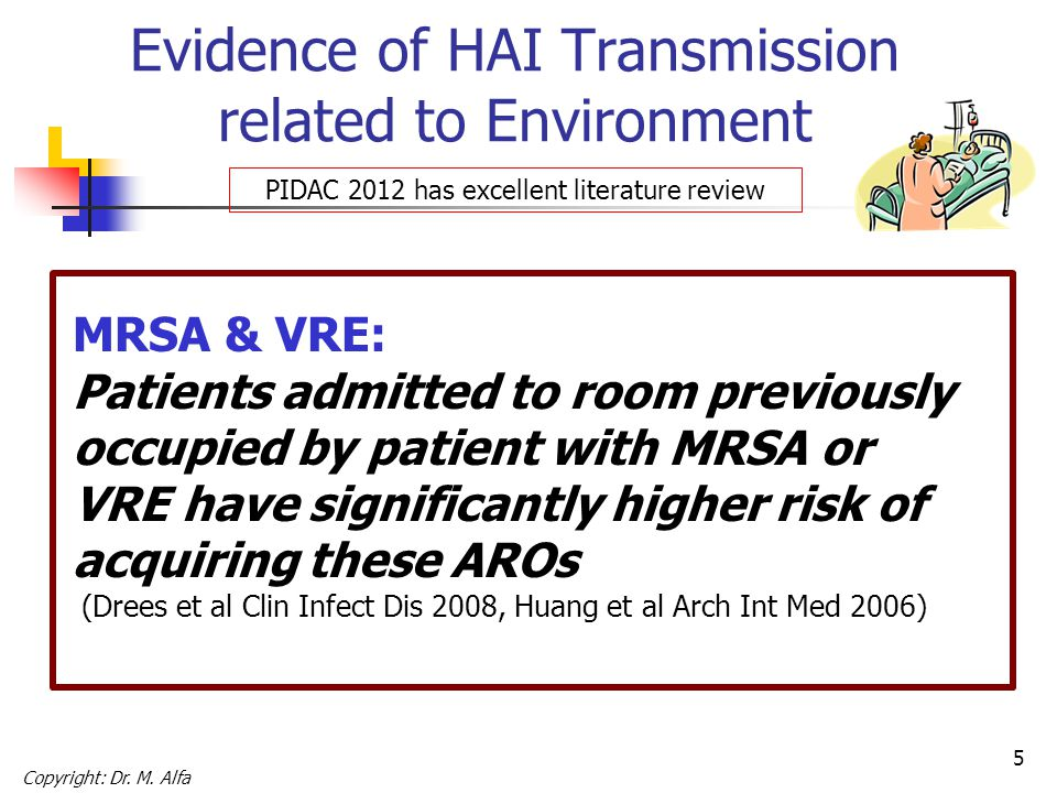 Evidence of HAI Transmission related to Environment