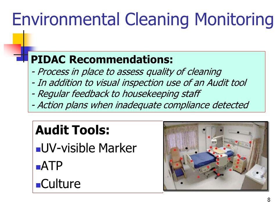 Environmental Cleaning Monitoring