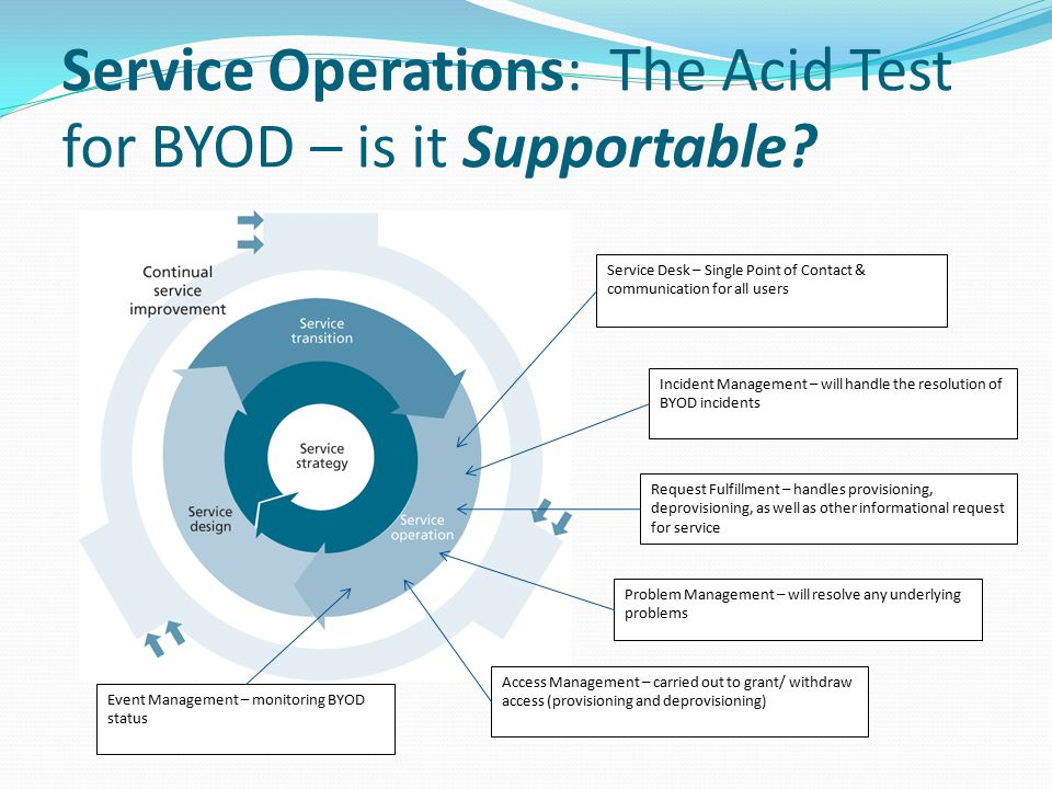 Service Operations: The Acid Test for BYOD – is it Supportable