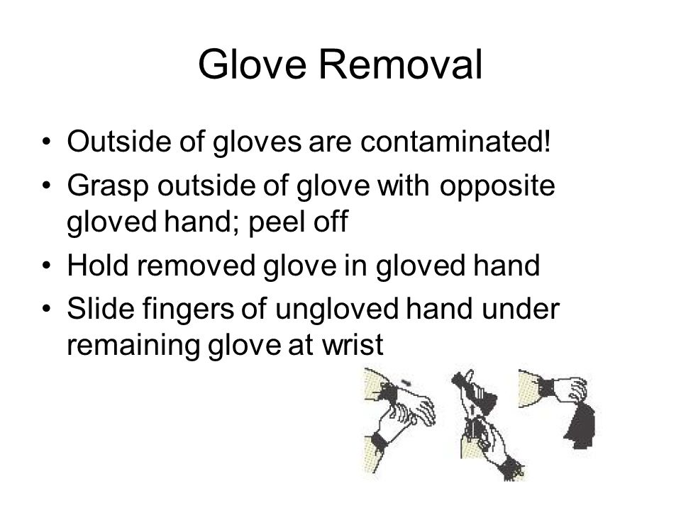 Glove Removal Outside of gloves are contaminated!