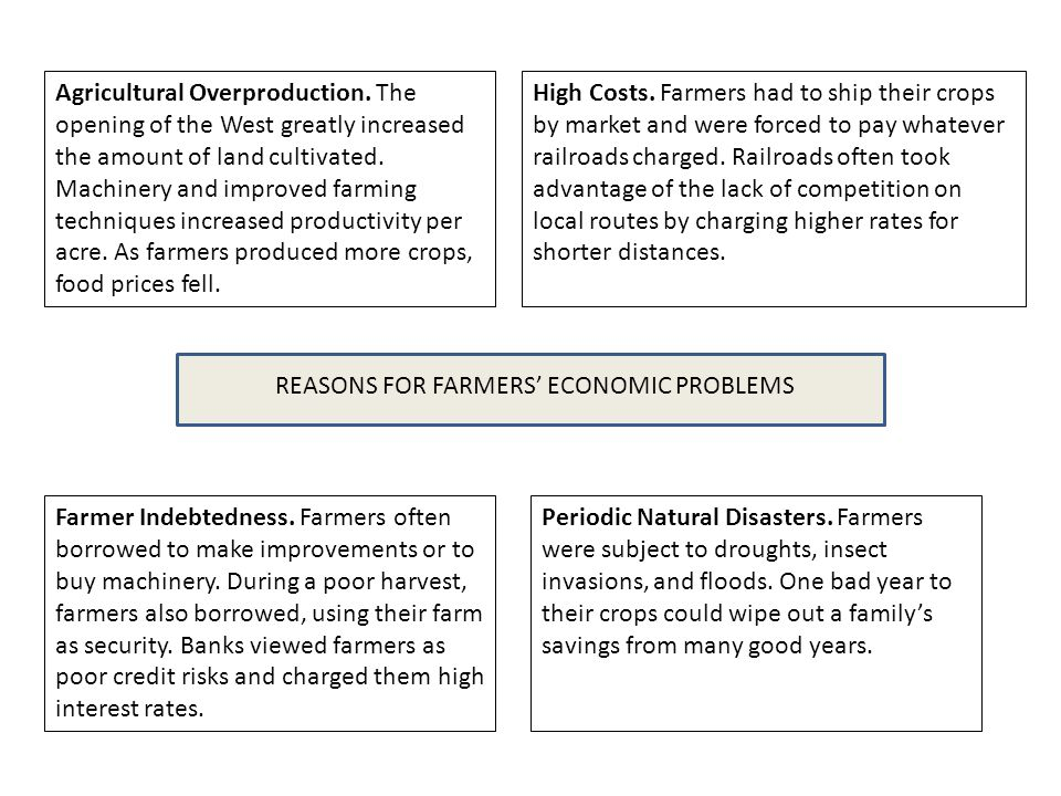 REASONS FOR FARMERS' ECONOMIC PROBLEMS