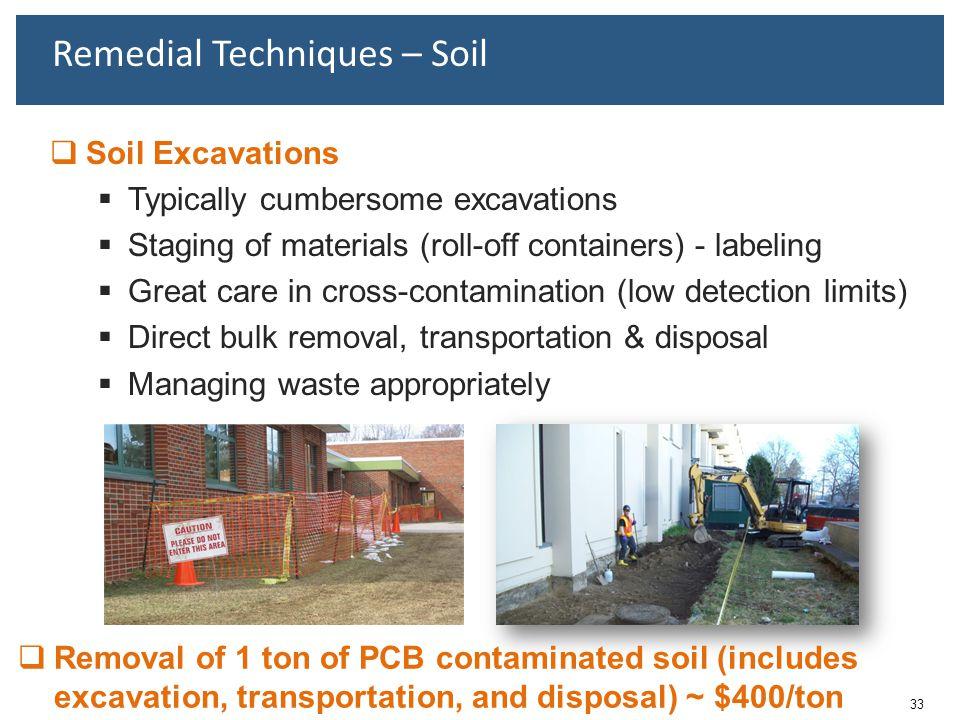 Remedial Techniques – Soil