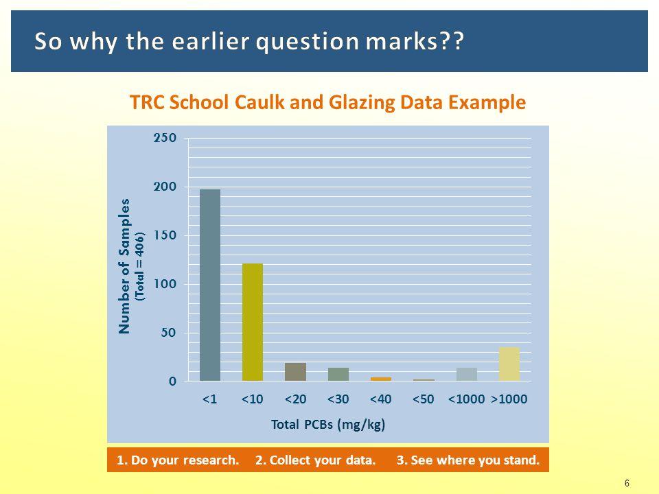TRC School Caulk and Glazing Data Example
