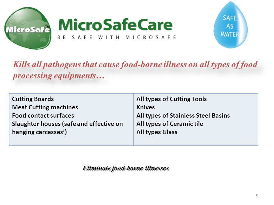 Kills all pathogens that cause food-borne illness on all types of food processing equipments…