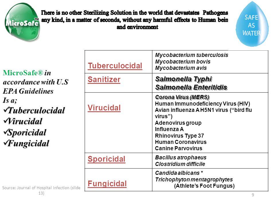 Source: Journal of Hospital Infection (slide 13)
