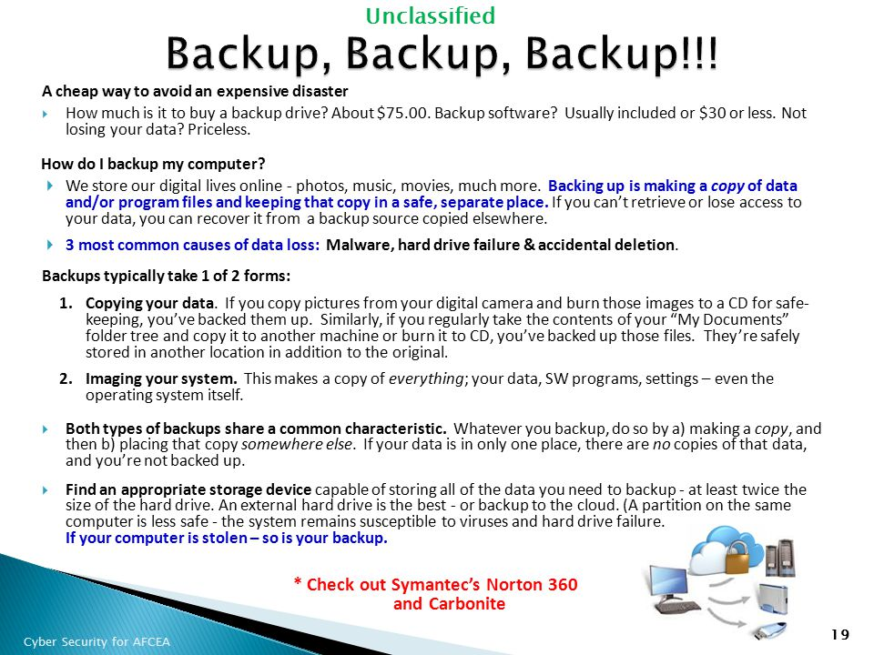 Backup, Backup, Backup!!! A cheap way to avoid an expensive disaster.