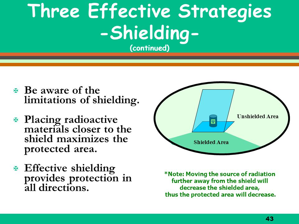 Three Effective Strategies -Shielding- (continued)