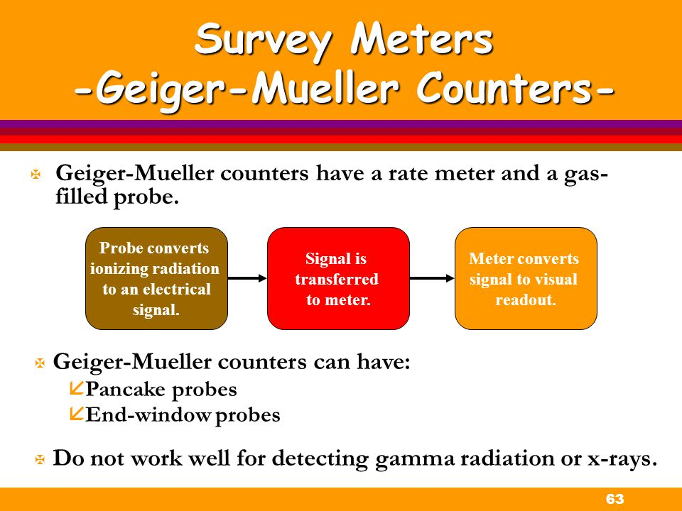 Survey Meters -Geiger-Mueller Counters-