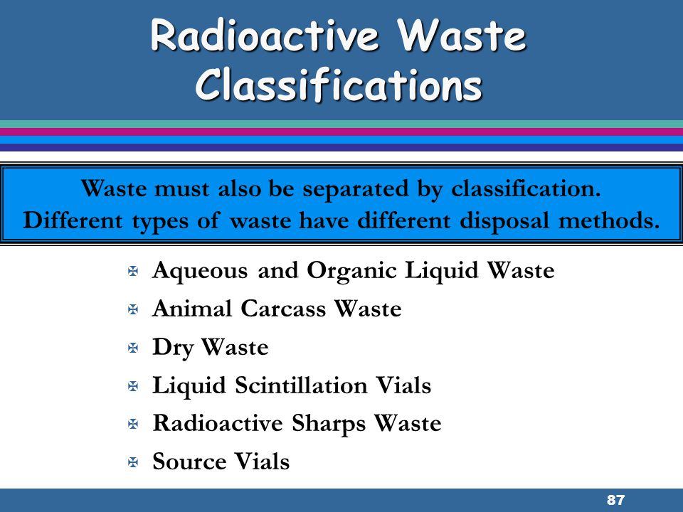 Radioactive Waste Classifications