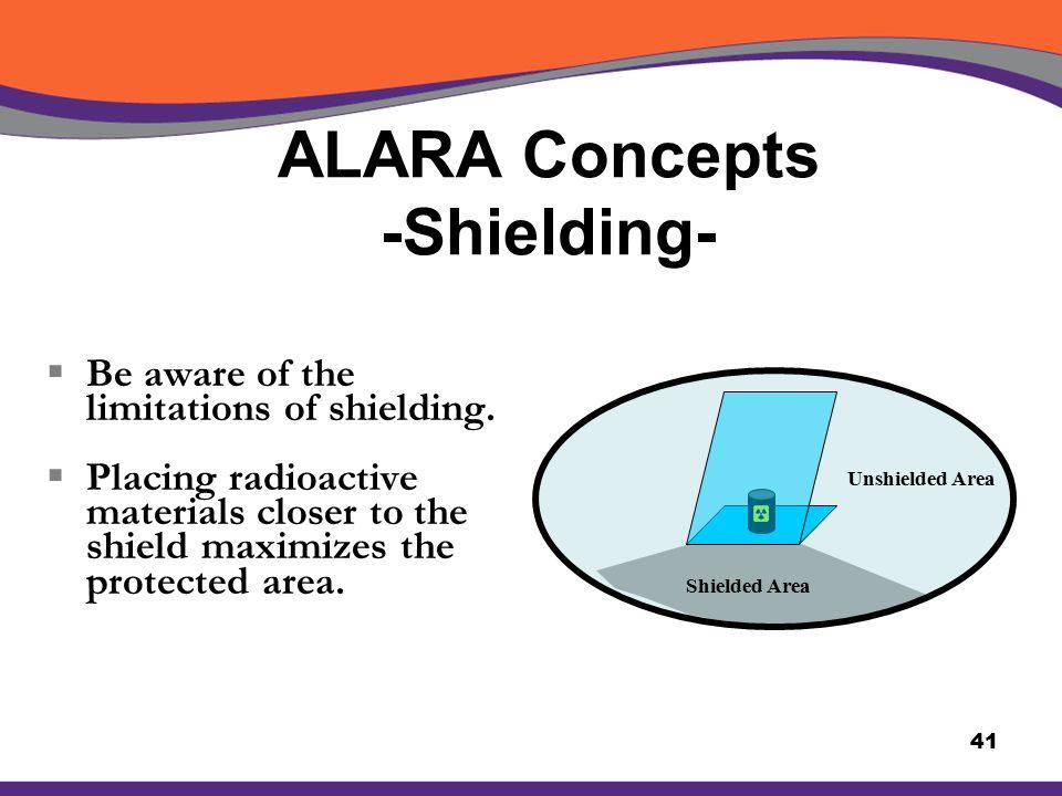 ALARA Concepts -Shielding- (continued)