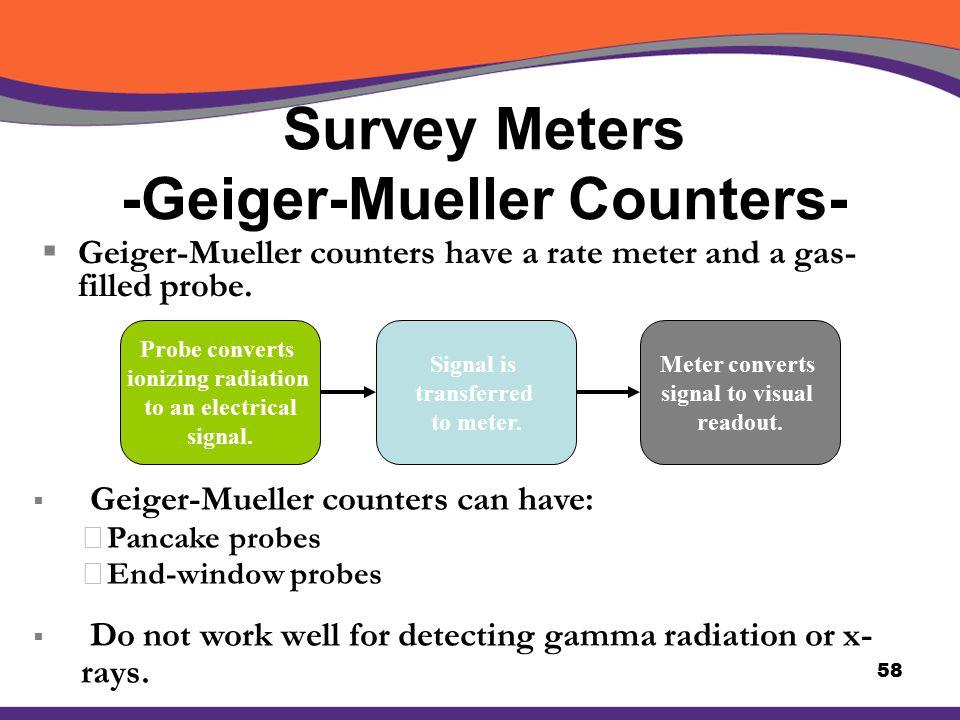 Survey Meters -Geiger-Mueller Counters-