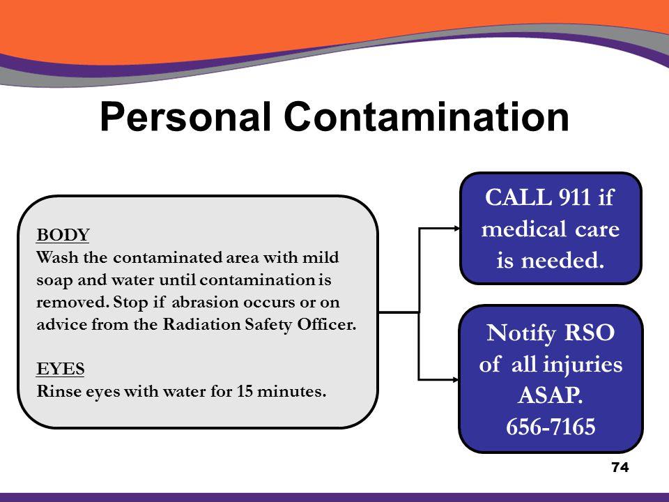 Personal Contamination