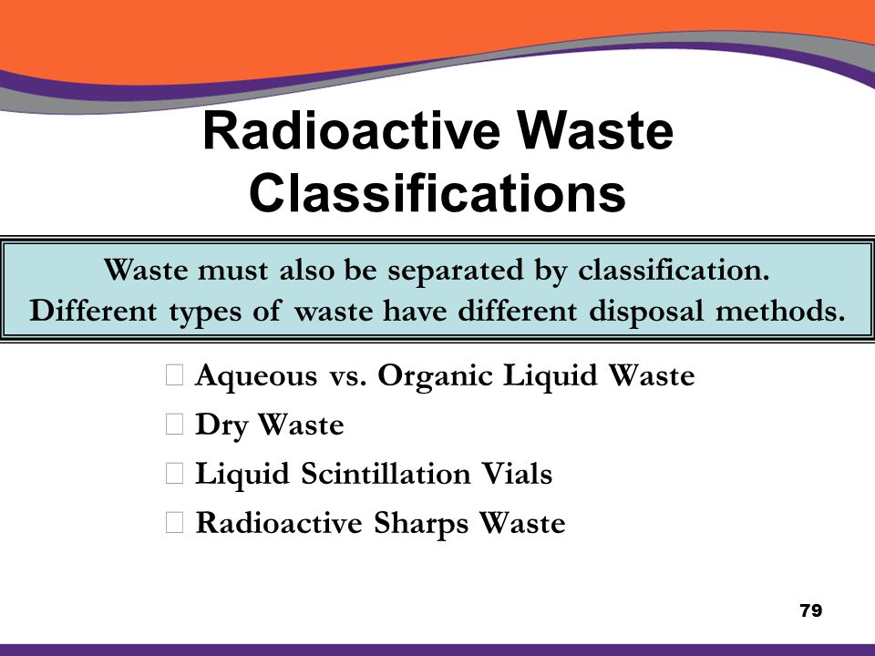 Radioactive Waste Classifications