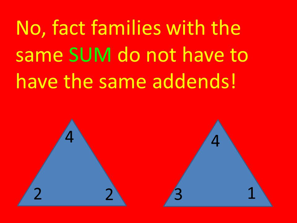 No, fact families with the same SUM do not have to have the same addends!