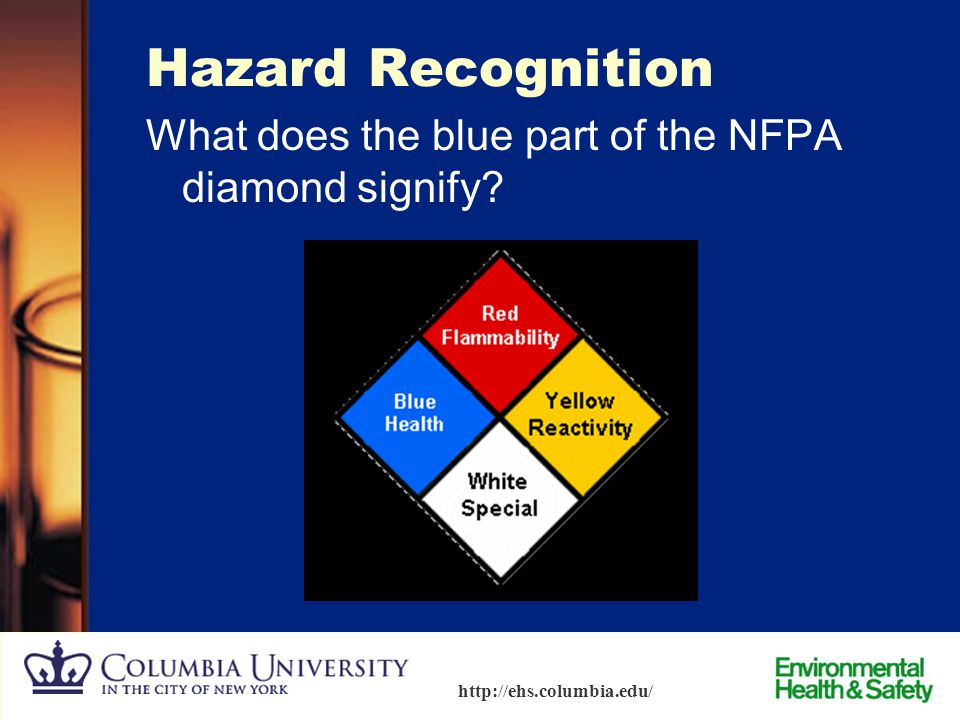 Hazard Recognition What does the blue part of the NFPA diamond signify