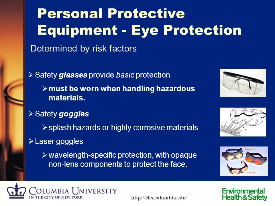 Personal Protective Equipment - Eye Protection