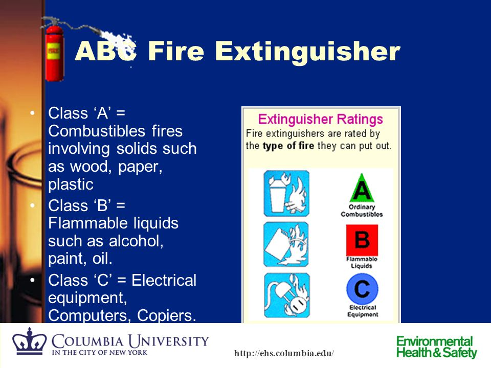 ABC Fire Extinguisher Class 'A' = Combustibles fires involving solids such as wood, paper, plastic.