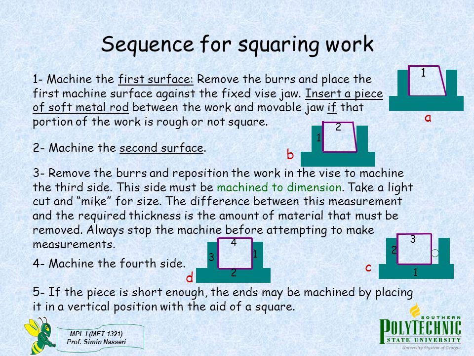 Sequence for squaring work