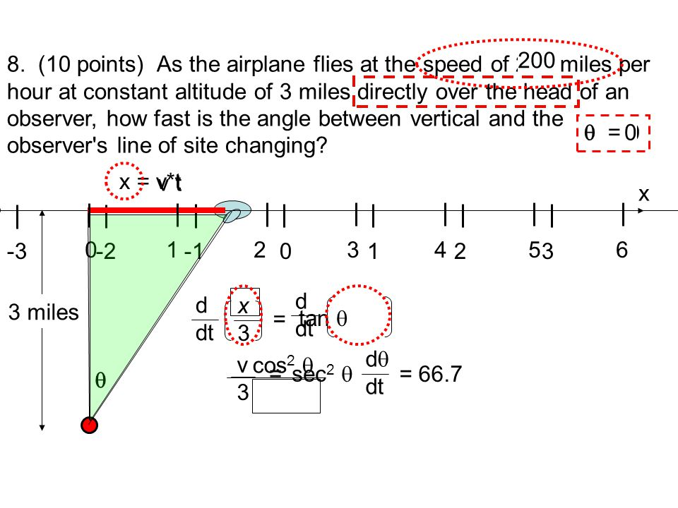 8. (10 points) As the airplane flies at the speed of 200 miles per hour at constant altitude of 3 miles directly over the head of an observer, how fast is the angle between vertical and the observer s line of site changing