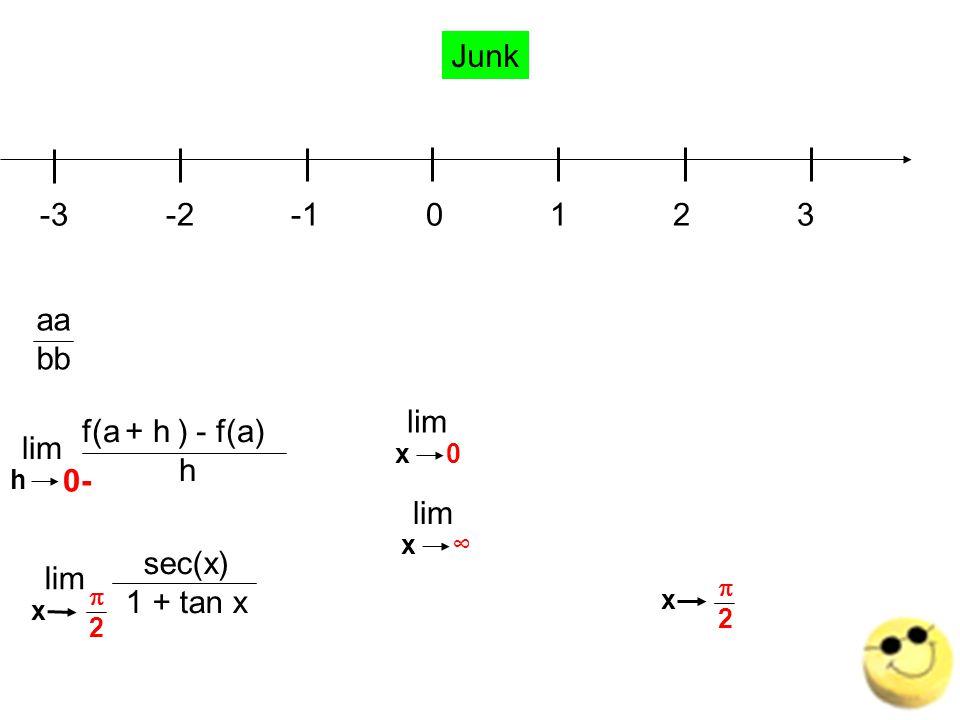 Junk -3 -2 -1 0 1 2 3 aa bb lim f(a + h ) - f(a) lim h lim sec(x) lim