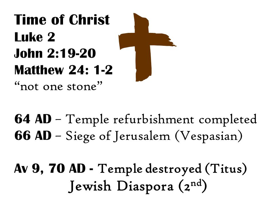 Time of Christ Jewish Diaspora (2nd) Luke 2 John 2:19-20