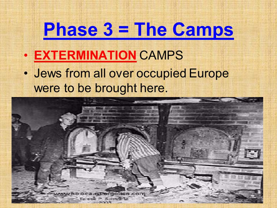 Phase 3 = The Camps EXTERMINATION CAMPS