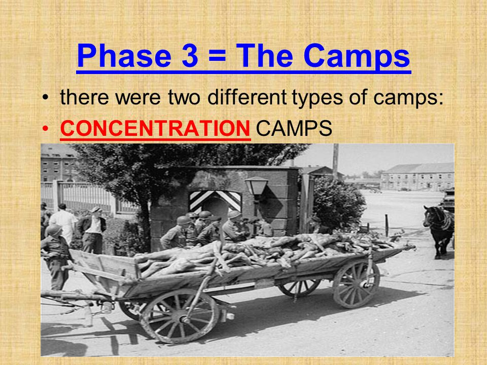 Phase 3 = The Camps there were two different types of camps: