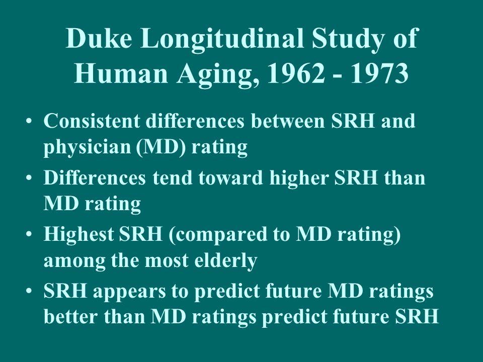 Duke Longitudinal Study of Human Aging, 1962 - 1973