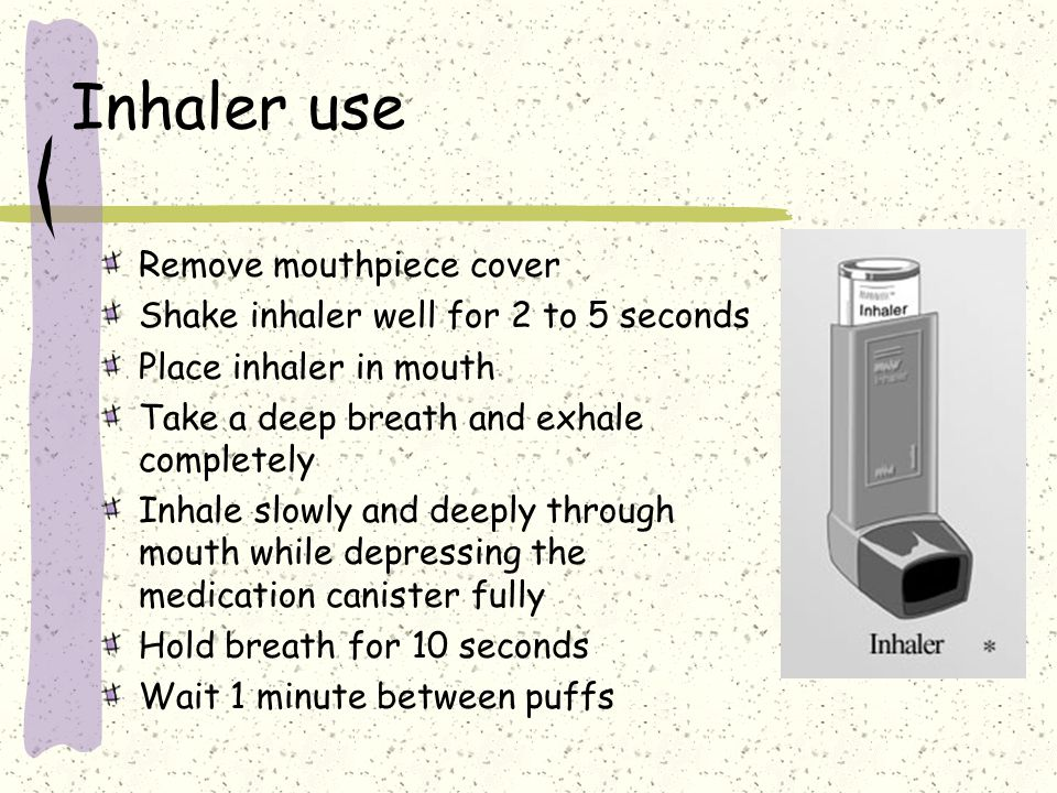 Inhaler use Remove mouthpiece cover