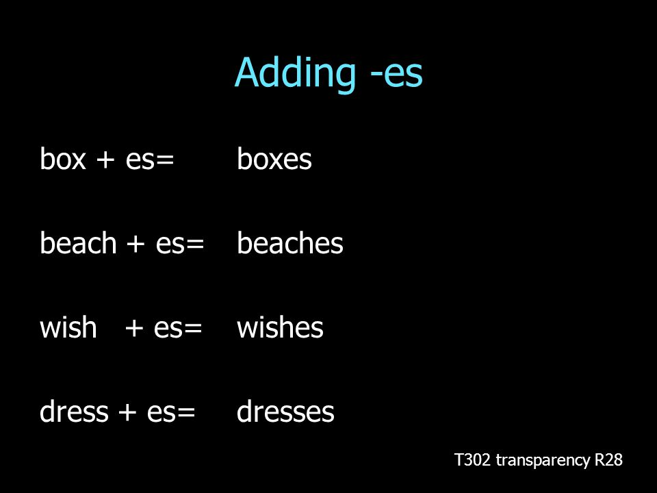 Adding -es box + es= boxes beach + es= beaches wish + es= wishes